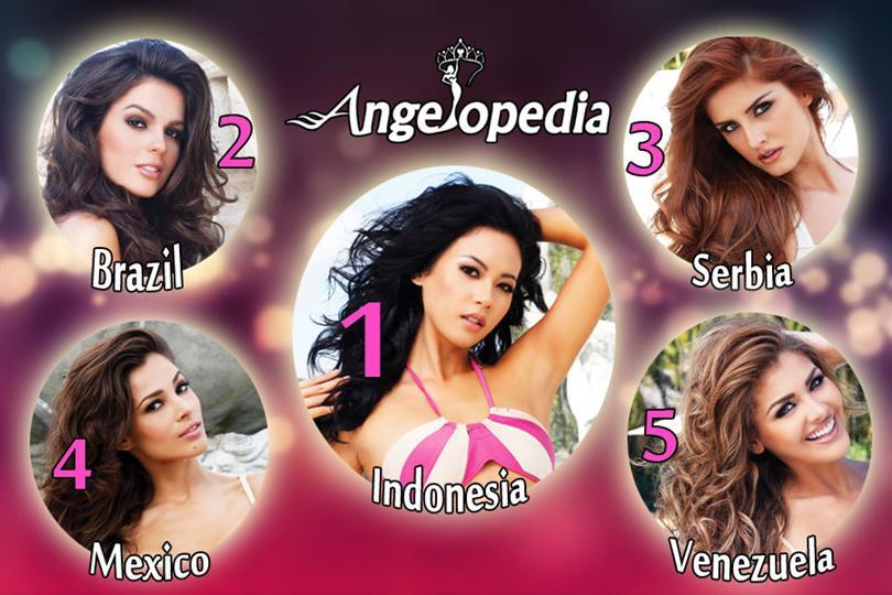 Indonesia, Brazil, Serbia, Mexico, Venezuela