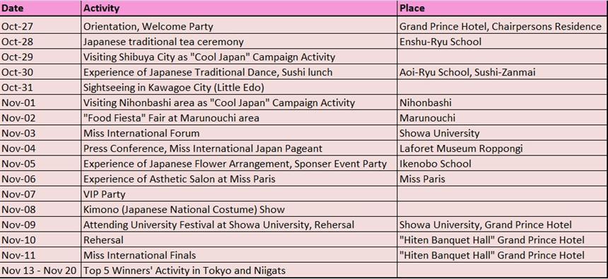 Miss International 2014 Schedule of Activities